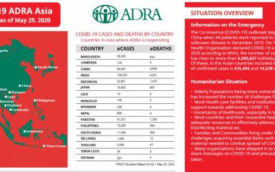 COVID-19 : Situation Reports